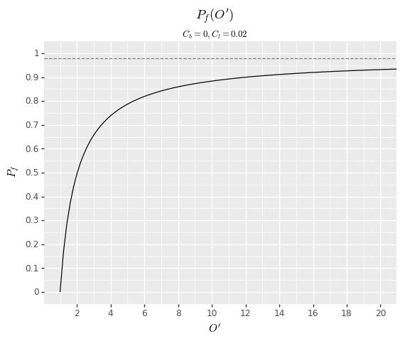 The Mathematics of Matched Betting
